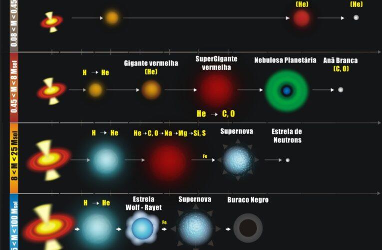 Maior buraco negro gigante encontrado: Vídeo e imagens